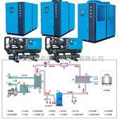 低温冷水机,冷水机厂家