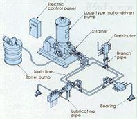 五金CNC机床 车床 铣床 线圈润滑 自动冲床加工 MQL微量润滑系统